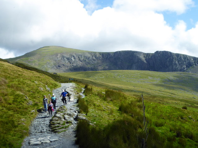 Walkers descending from Snowdon on the Llanberis Path