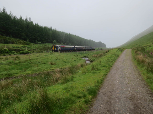 West Highland Way and Railway