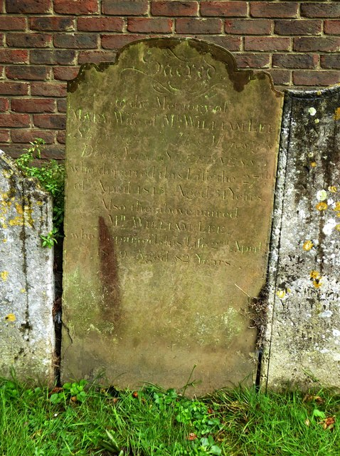 Nautical headstone at Minster Abbey