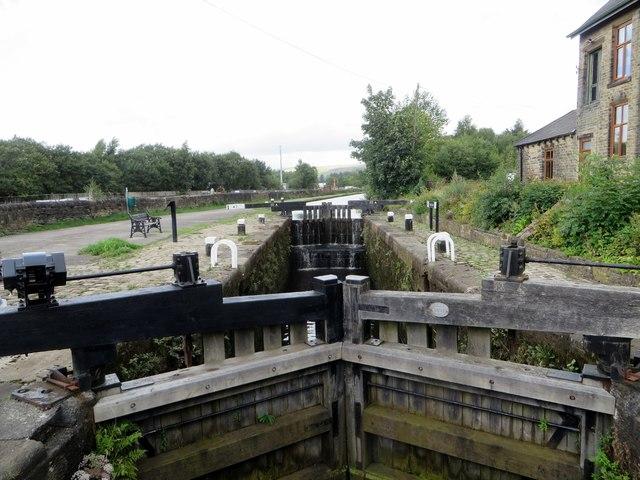 Durn Lock