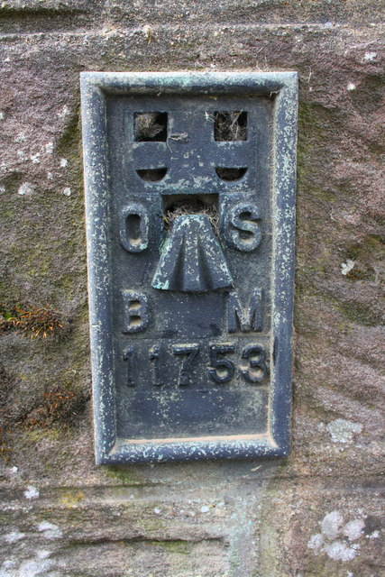 Benchmark on Brough Old Bridge