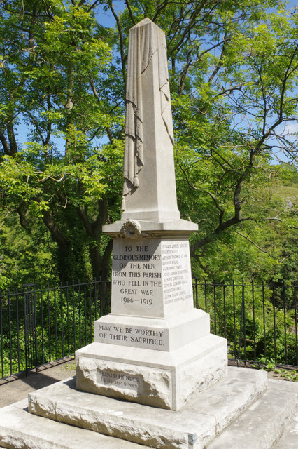 Penrhyn-side War Memorial