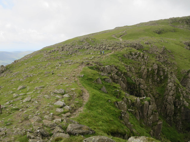 Bridleway to High Stile
