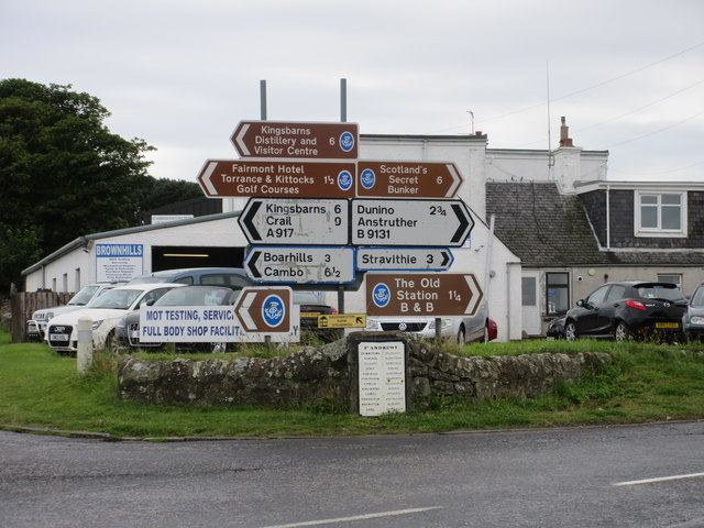 A Plethora of Signposts