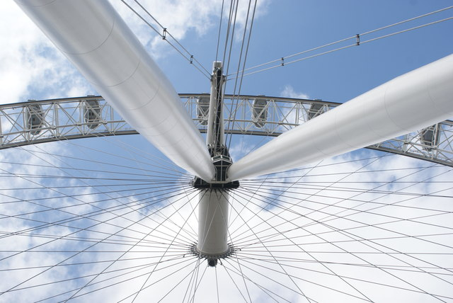 Looking up at the London Eye from the South Bank