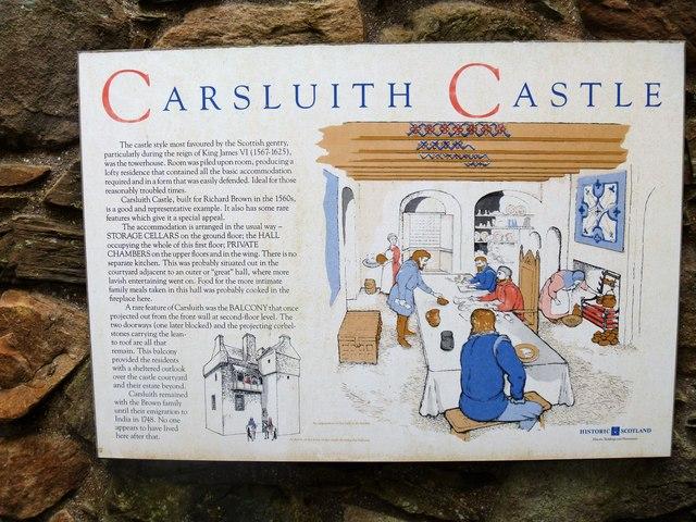 Carsluith Castle [2]