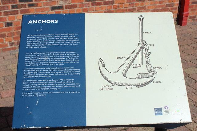 History of Anchors