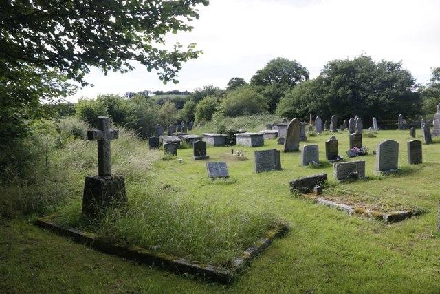 Churchyard beside the gate