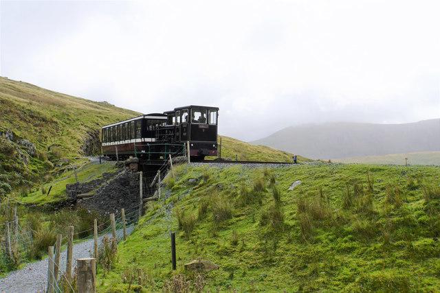 Train on the Snowdon Mountain Railway