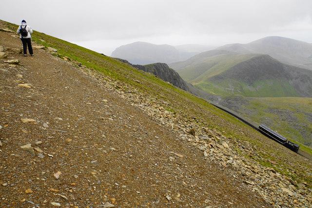Llanberis Path above the Snowdon Mountain Railway