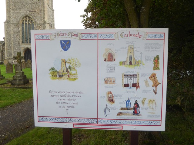 SS Peter & Paul, Carbrooke: sign