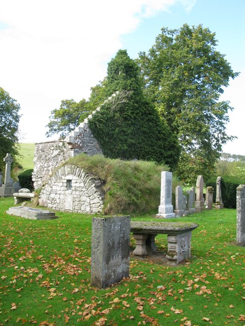 Old Parish Church and St Llolan's Cell, Broughton