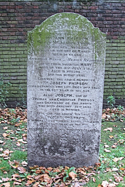The Phipson Memorial at Bunhill Fields