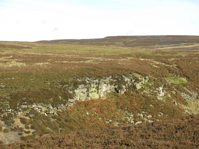 Cliffs above Sipton Cleugh