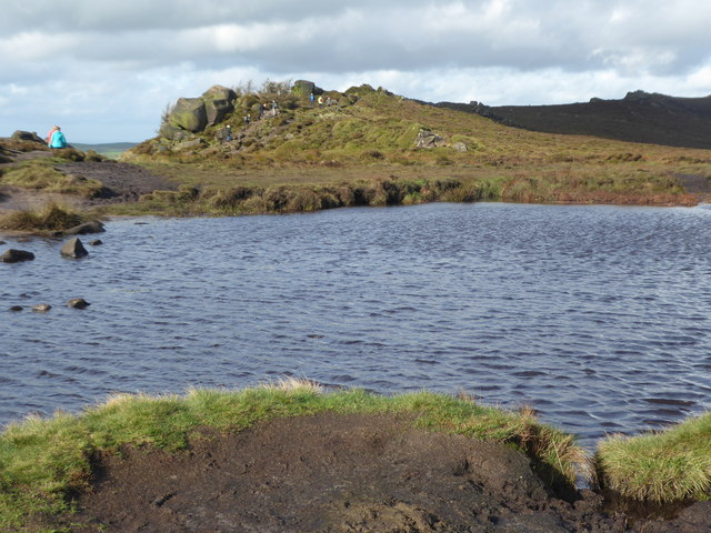 Doxey Pool on The Roaches