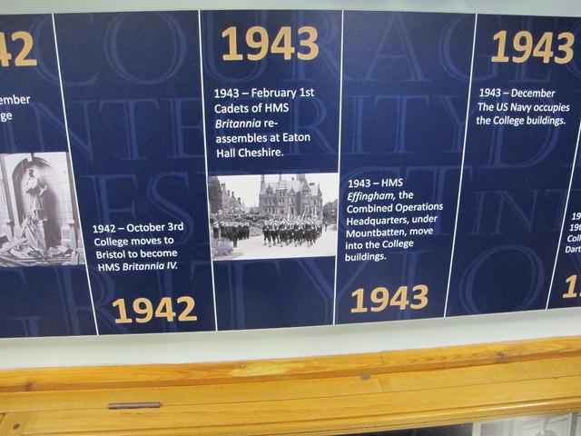 1942/3 timeline, museum of Britannia Royal Naval College