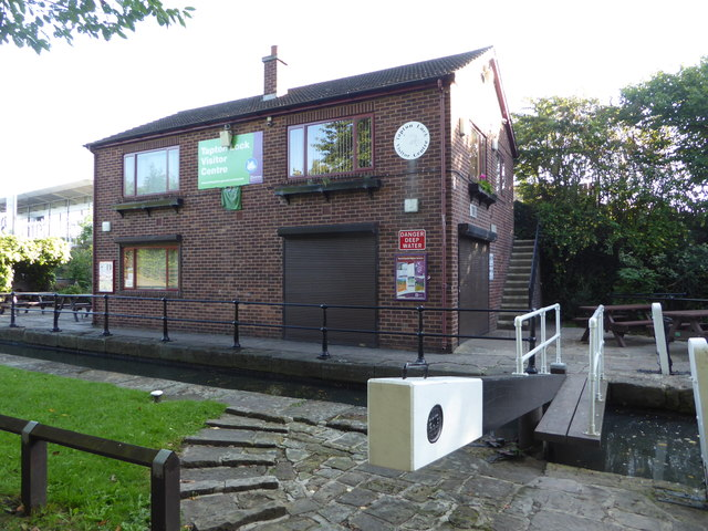 Tapton Lock Visitor Centre, Chesterfield Canal