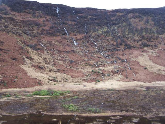 Loch a'Mhullin