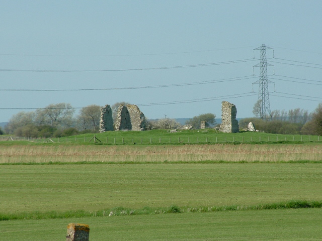 Remains of All Saints Church