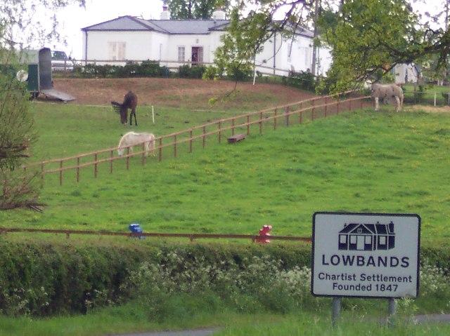 Lowbands