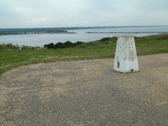 Trig Point, Hengistbury Head
