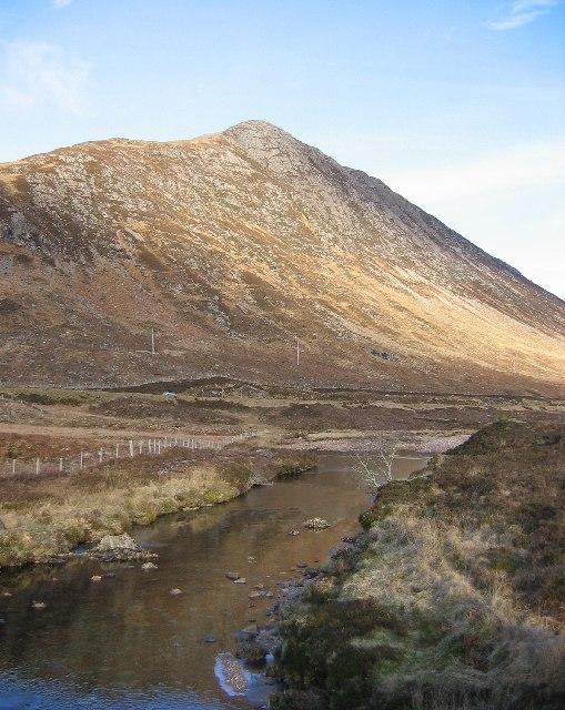 River Coupal at Alltnafeadh