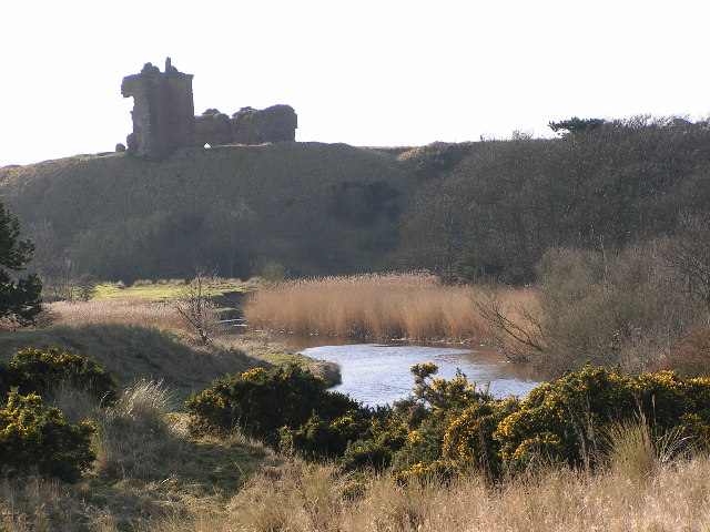 Lunan Water and Red Castle