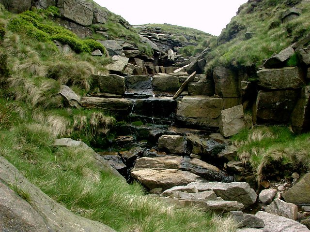Rawkins Brook