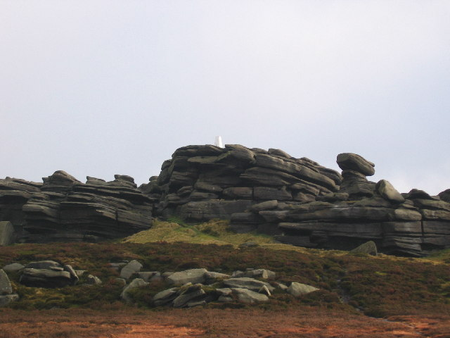 Back Tor - Trig Point