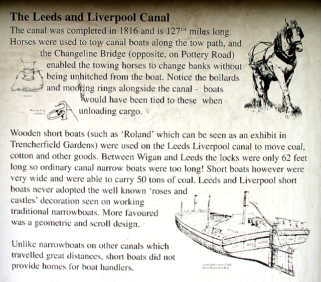 History of Wigan Pier