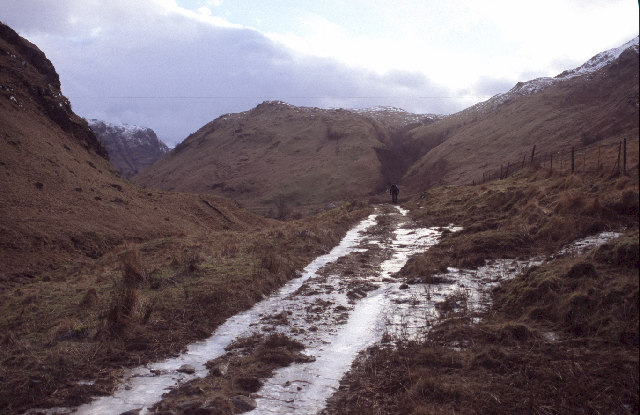 Icy track down Glen Fyne