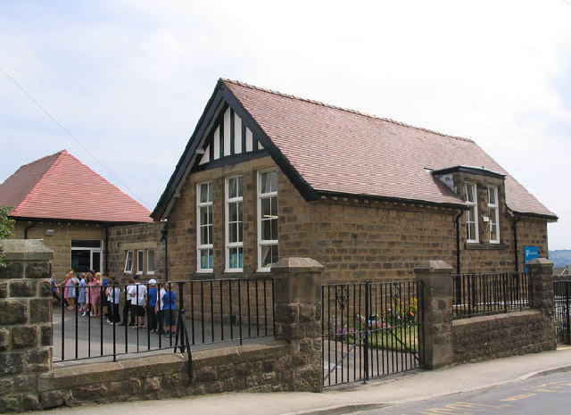 Askwith Community Primary School