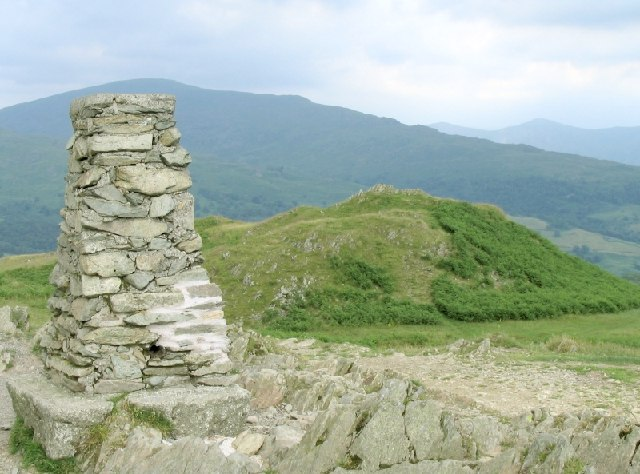 Twin Peaks of Loughrigg