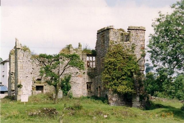 Throwley Hall