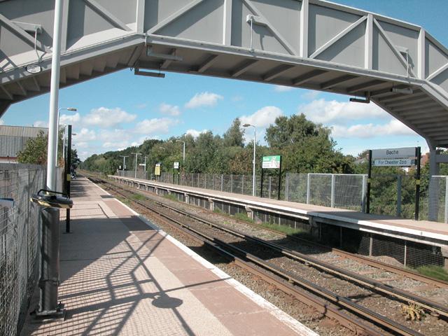 Bache Station