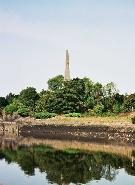 Henry Bell Monument, Bowling, West Dunbartonshire