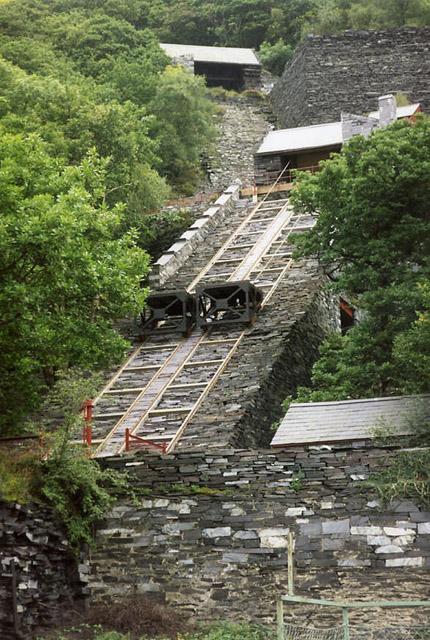Llanberis: inclines
