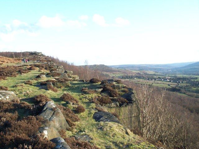 Along Curbar Edge