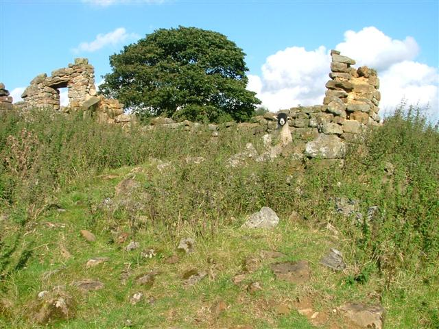 Ruins of Wether House
