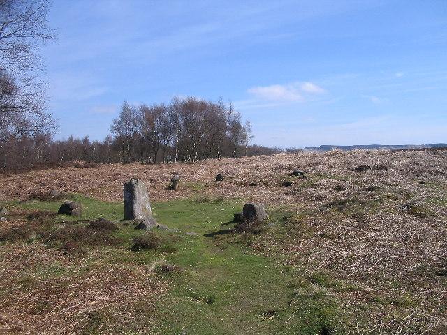 Stoke Flatt Stone Circle