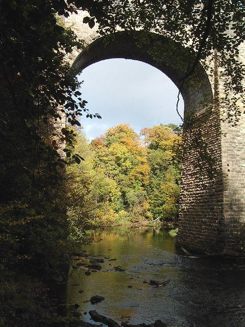 River Avon and aqueduct