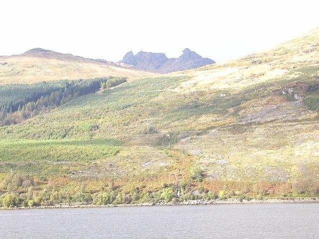 Loch Long by Arrochar.