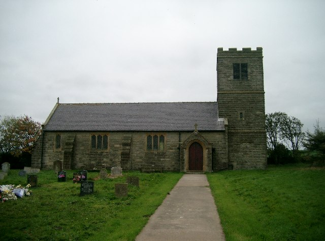 St. John the Baptist's Church, Staintondale