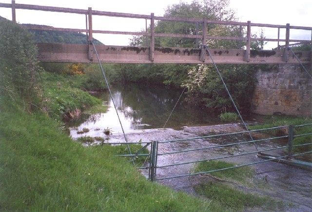 Sea Cut Weir , Suffield cum Everley