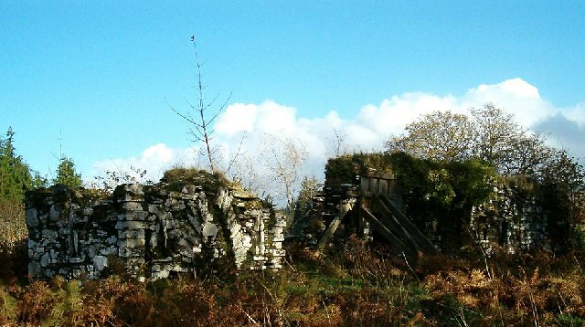 St Columba's Church (ruined), Kilneuair, Argyll