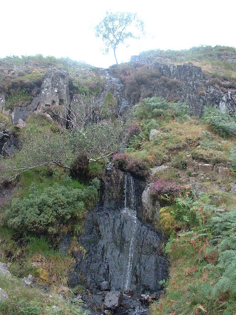 Waterfall Head of Miterdale