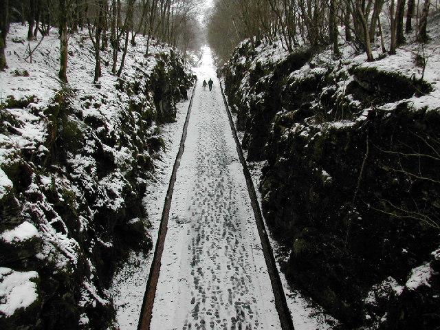 Glen Ogle Railway