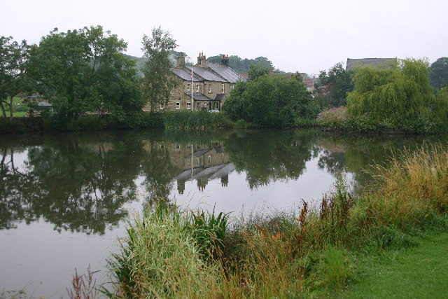 The Duck Pond, Grewelthorpe