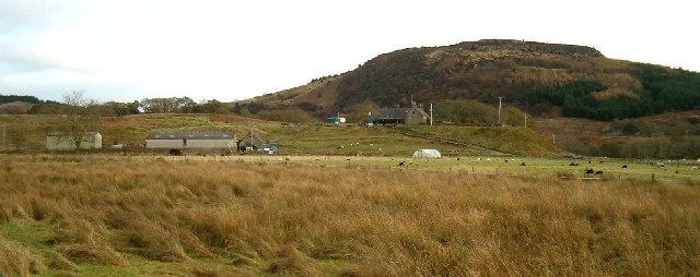 Leckuary, Glassary, Argyll