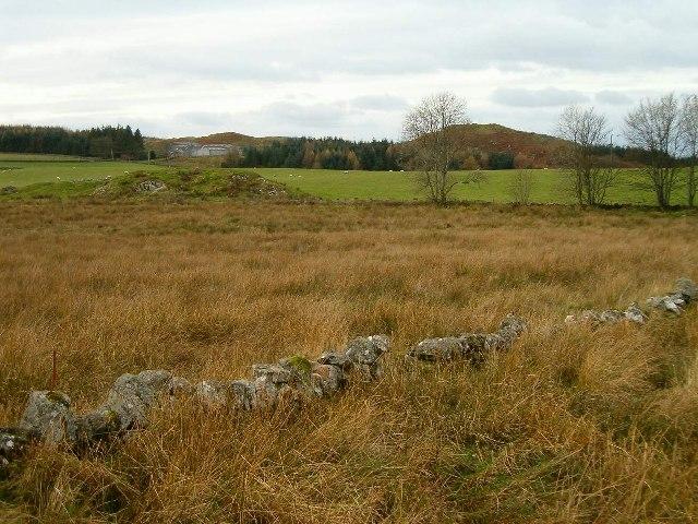 Dunamuck, Argyll